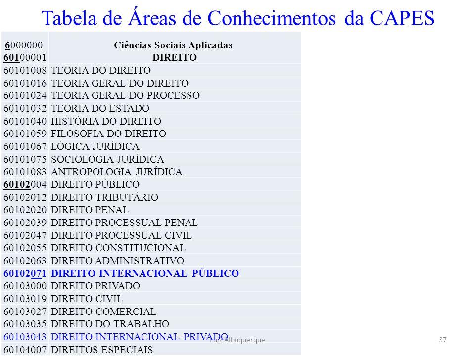 Tabela de Áreas de Conhecimentos da CAPES 6000000 60100001 Ciências Sociais Aplicadas DIREITO 60101008TEORIA DO DIREITO 60101016TEORIA GERAL DO DIREIT