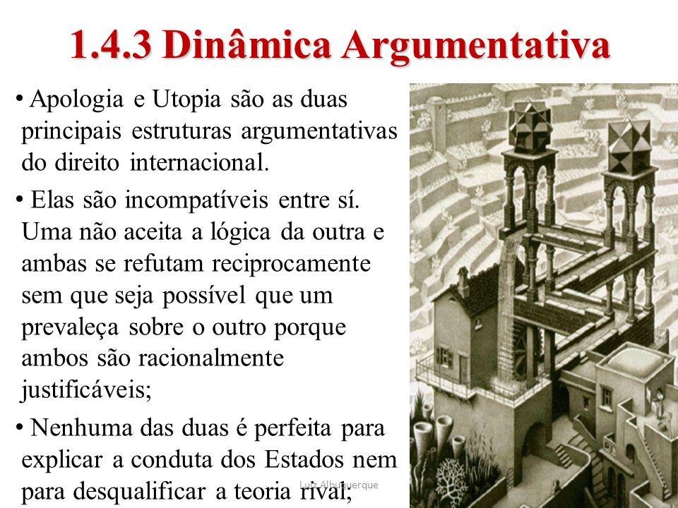 1.4.3 Dinâmica Argumentativa Apologia e Utopia são as duas principais estruturas argumentativas do direito internacional. Elas são incompatíveis entre