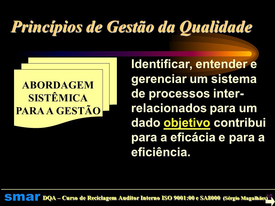 DQA – Curso de Reciclagem Auditor Interno ISO 9001:00 e SA8000 (Sérgio Magalhães) 9 ABORDAGEM DE PROCESSO Demonstração gráfica Processo A Processo B P