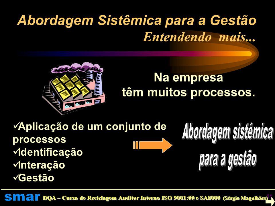 DQA – Curso de Reciclagem Auditor Interno ISO 9001:00 e SA8000 (Sérgio Magalhães) 10 ABORDAGEM SISTÊMICA PARA A GESTÃO Identificar, entender e gerenci