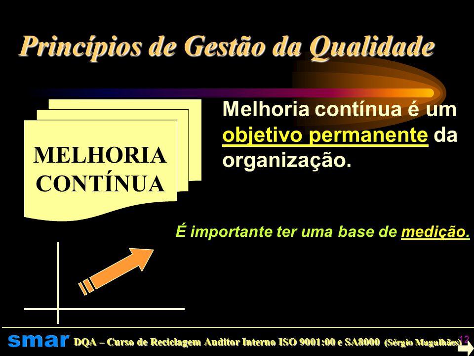 DQA – Curso de Reciclagem Auditor Interno ISO 9001:00 e SA8000 (Sérgio Magalhães) 11 Abordagem Sistêmica para a Gestão Entendendo mais... Na empresa t