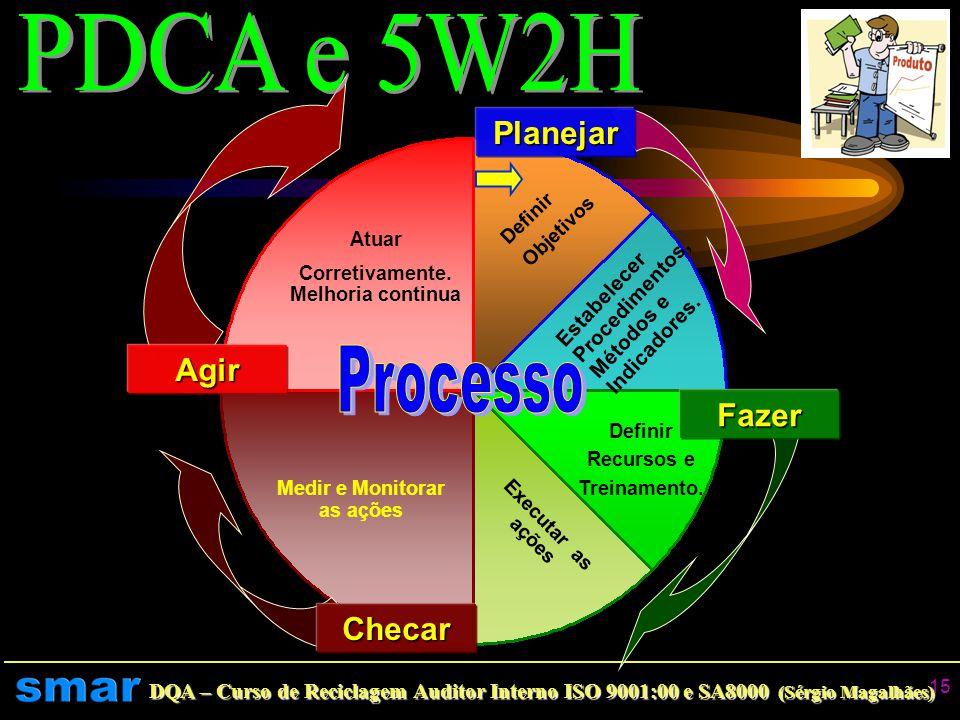 DQA – Curso de Reciclagem Auditor Interno ISO 9001:00 e SA8000 (Sérgio Magalhães) 14 BENEFÍCIOS MÚTUOS NAS RELAÇÕES COM OS FORNECEDORES O relacionamen