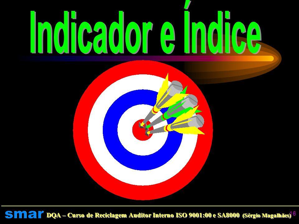 DQA – Curso de Reciclagem Auditor Interno ISO 9001:00 e SA8000 (Sérgio Magalhães) 15 Definir Objetivos Estabelecer Procedimentos, Métodos e Indicadore