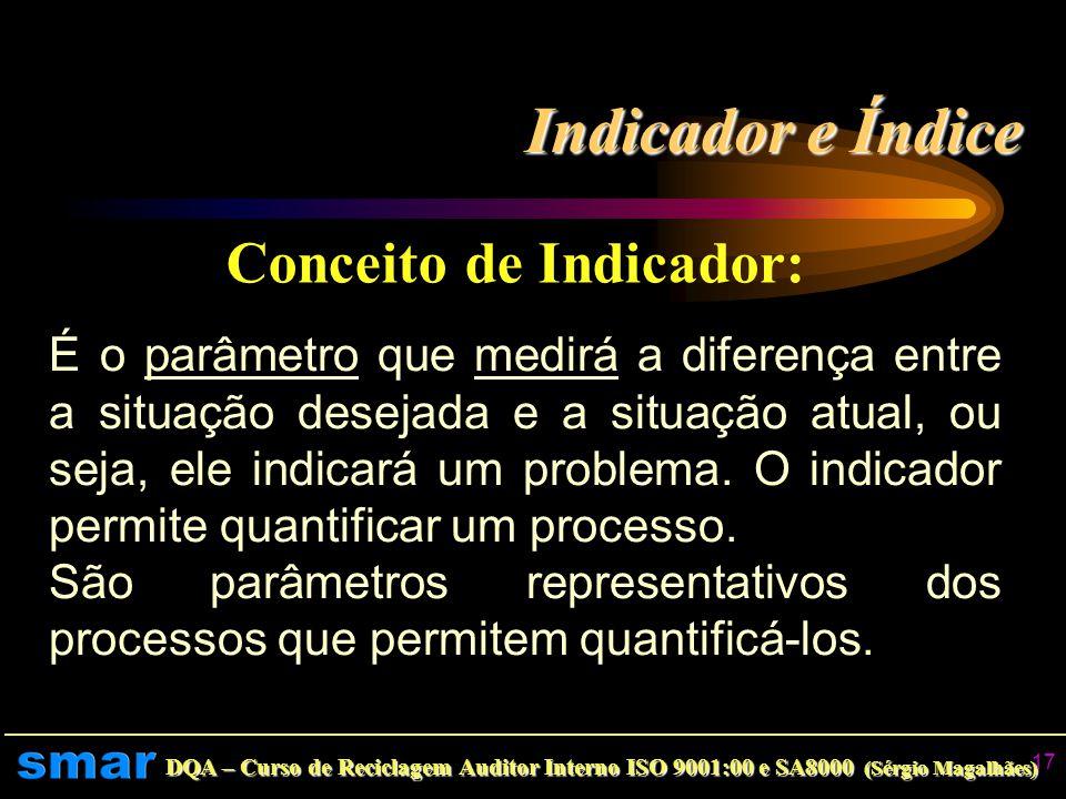 DQA – Curso de Reciclagem Auditor Interno ISO 9001:00 e SA8000 (Sérgio Magalhães) 16