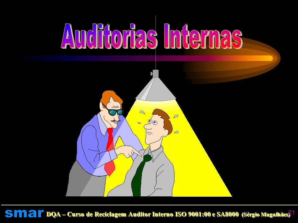 DQA – Curso de Reciclagem Auditor Interno ISO 9001:00 e SA8000 (Sérgio Magalhães) 20 Processos Entrada 1 2 3 4 Documentos recebidos 1 - 2 - Execução D