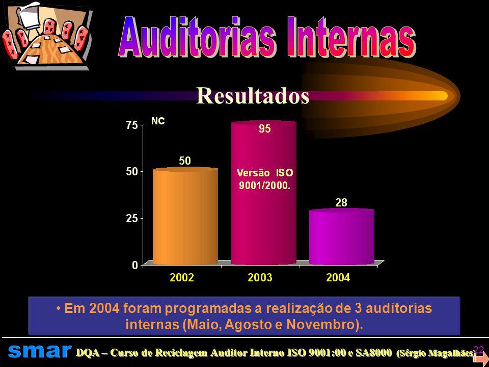 DQA – Curso de Reciclagem Auditor Interno ISO 9001:00 e SA8000 (Sérgio Magalhães) 21