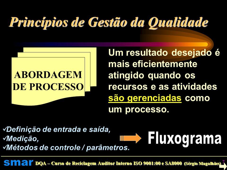 DQA – Curso de Reciclagem Auditor Interno ISO 9001:00 e SA8000 (Sérgio Magalhães) 6 ENVOLVIMENTO DE PESSOAS As pessoas são a essência da organização.
