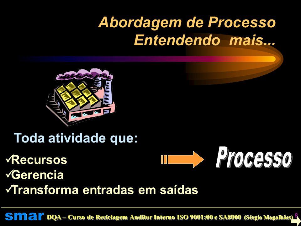 DQA – Curso de Reciclagem Auditor Interno ISO 9001:00 e SA8000 (Sérgio Magalhães) 7 ABORDAGEM DE PROCESSO Um resultado desejado é mais eficientemente