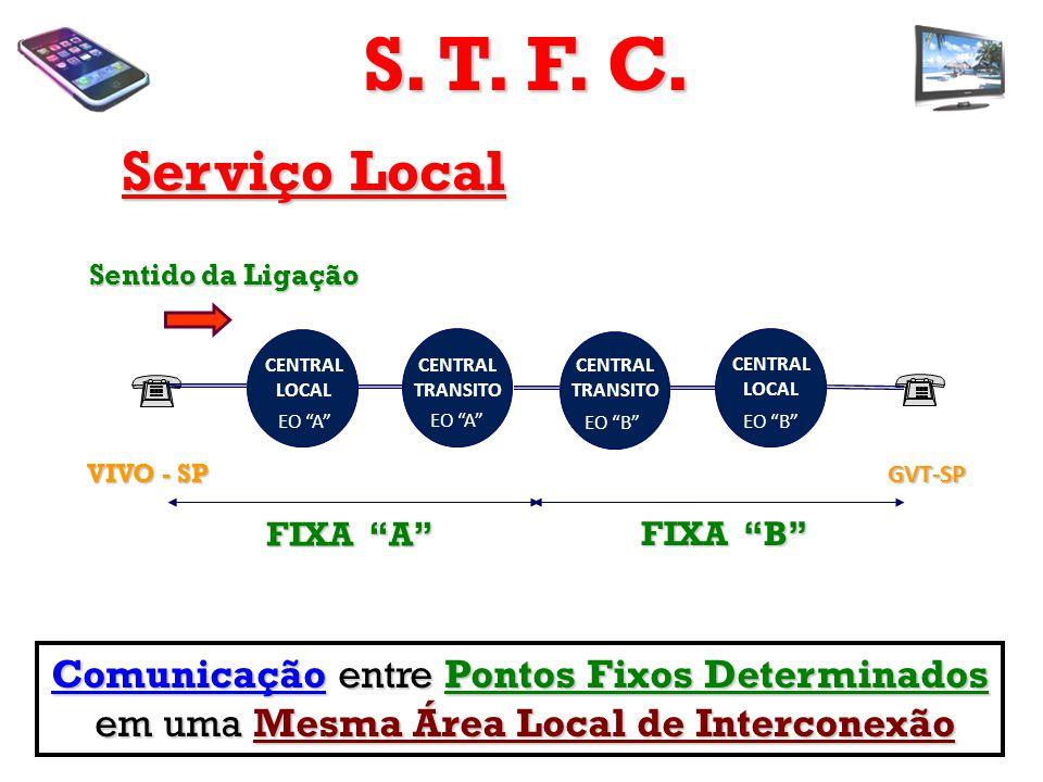 "Serviço Local GVT-SP FIXA ""A"" FIXA ""B"" CENTRAL LOCAL EO ""A"" CENTRAL TRANSITO EO ""A"" CENTRAL LOCAL EO ""B"" CENTRAL TRANSITO EO ""B"" Sentido da Ligação VI"
