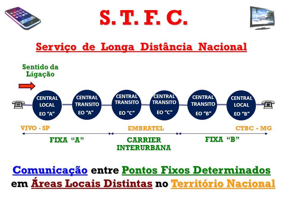 """Serviço de Longa Distância Nacional CTBC - MG FIXA """"B"""" VIVO - SP EMBRATEL CENTRAL LOCAL EO """"B"""" CENTRAL TRANSITO CENTRAL TRANSITO EO """"C"""" CENTRAL TRANSI"""