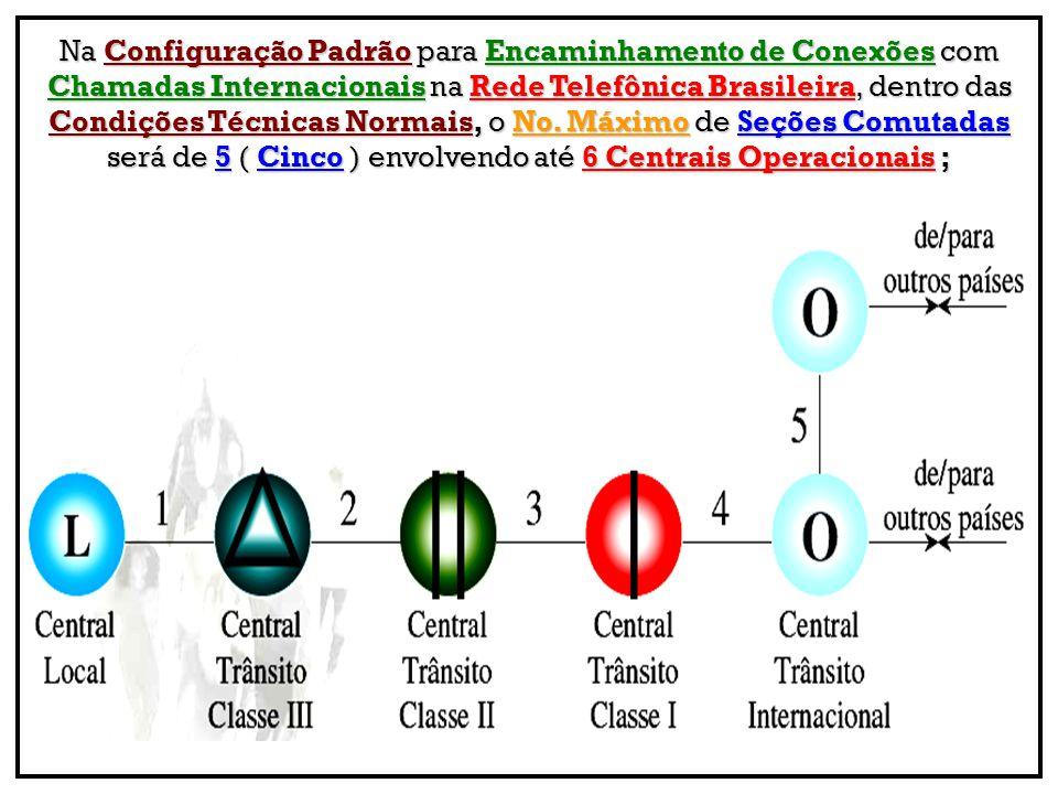 Na Configuração Padrão para Encaminhamento de Conexões com Chamadas Internacionais na Rede Telefônica Brasileira, dentro das Condições Técnicas Normai