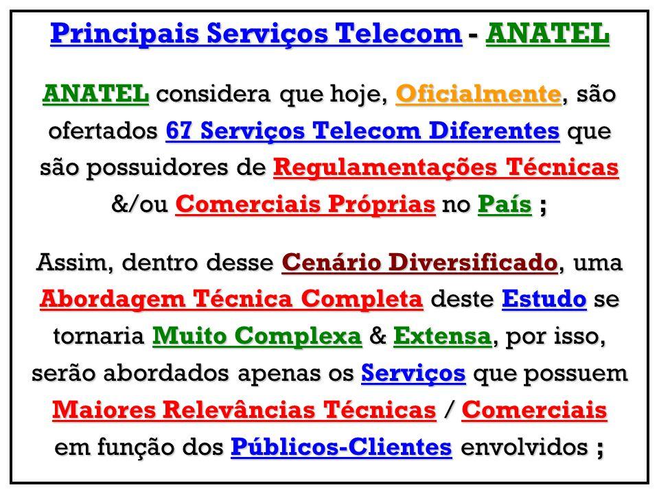 Principais Serviços Telecom - ANATEL ANATEL considera que hoje, Oficialmente, são ofertados 67 Serviços Telecom Diferentes que são possuidores de Regu