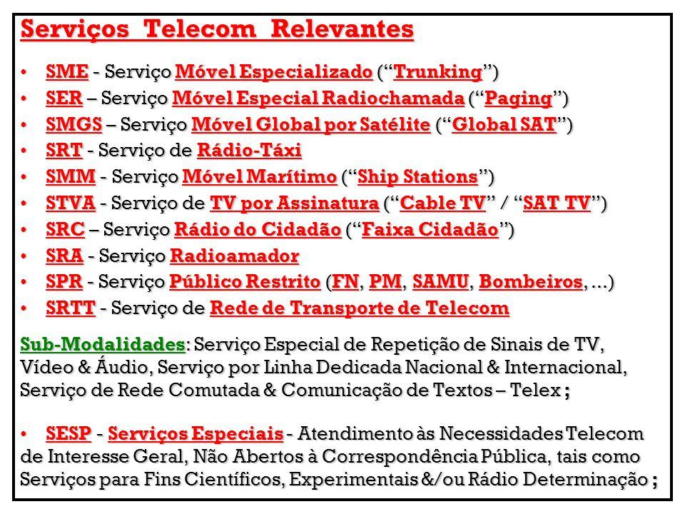"""Serviços Telecom Relevantes SME - Serviço Móvel Especializado (""""Trunking"""")SME - Serviço Móvel Especializado (""""Trunking"""") SER – Serviço Móvel Especial"""