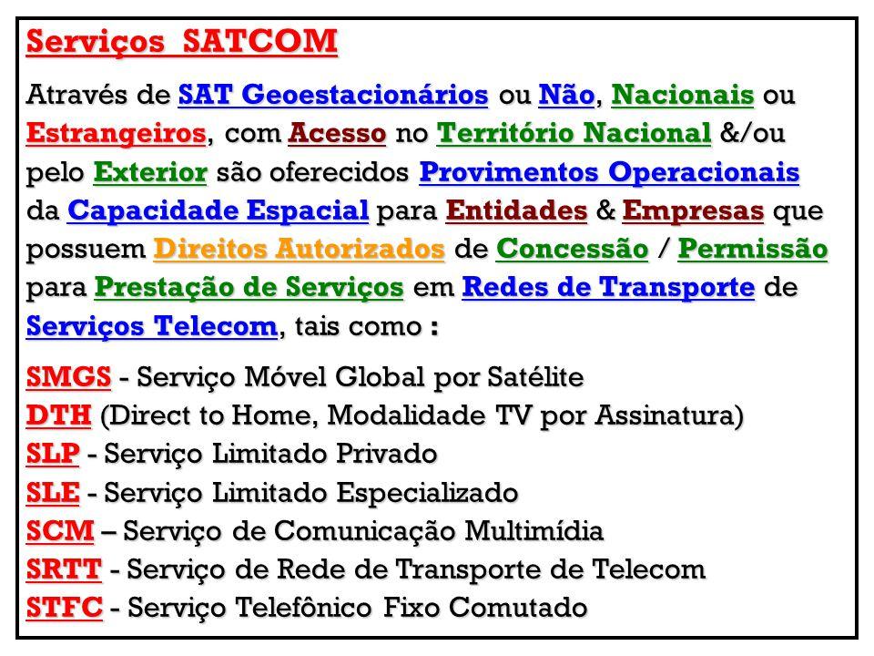 Serviços SATCOM Através de SAT Geoestacionários ou Não, Nacionais ou Estrangeiros, com Acesso no Território Nacional &/ou pelo Exterior são oferecidos