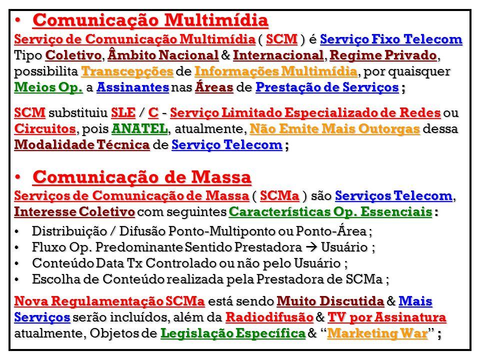 Comunicação MultimídiaComunicação Multimídia Serviço de Comunicação Multimídia ( SCM ) é Serviço Fixo Telecom Tipo Coletivo, Âmbito Nacional & Interna