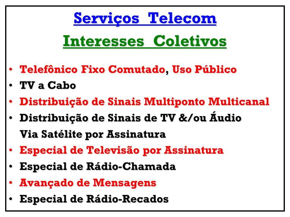 Serviços Telecom Interesses Coletivos Telefônico Fixo Comutado, Uso PúblicoTelefônico Fixo Comutado, Uso Público TV a CaboTV a Cabo Distribuição de Si