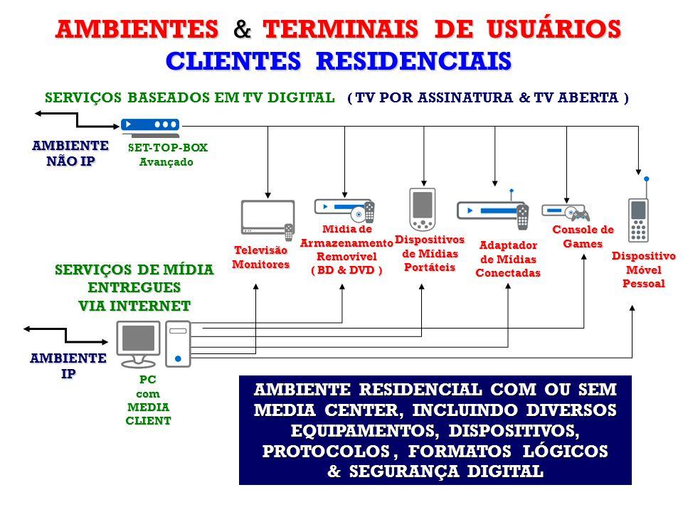 AMBIENTES & TERMINAIS DE USUÁRIOS CLIENTES RESIDENCIAIS SERVIÇOS BASEADOS EM TV DIGITAL ( TV POR ASSINATURA & TV ABERTA ) SERVIÇOS DE MÍDIA ENTREGUES