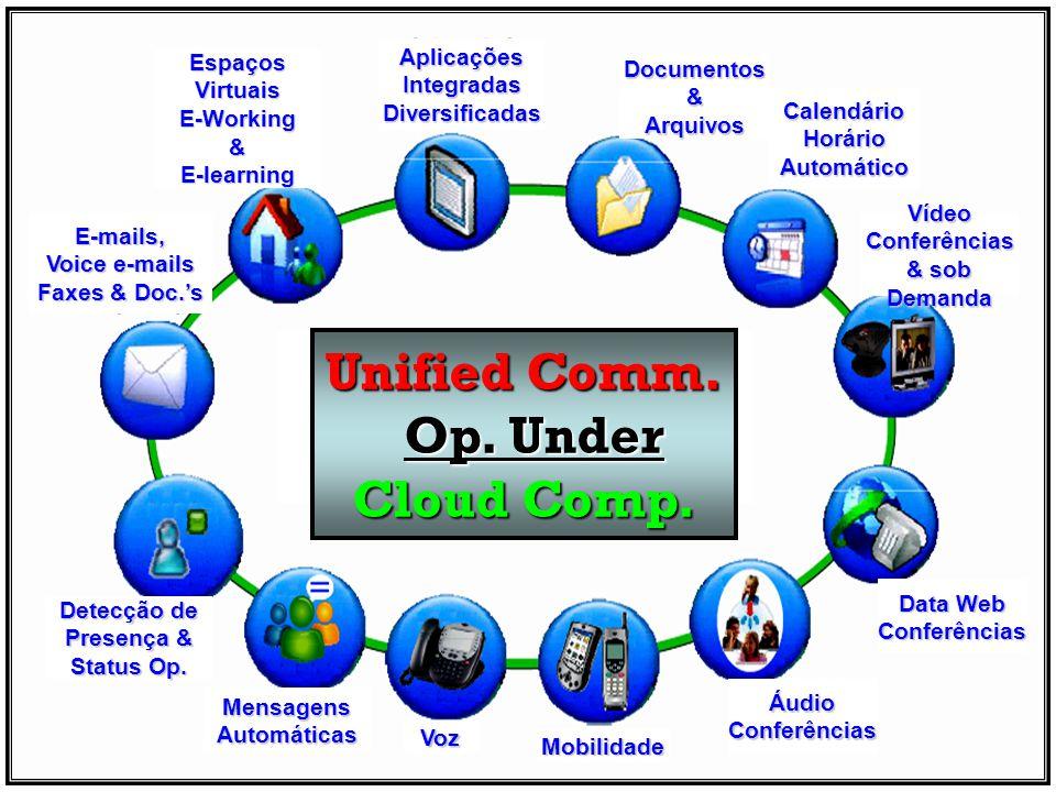 Unified Comm. Op. Under Op. Under Cloud Comp. Voz Mobilidade ÁudioConferências Data Web Conferências VídeoConferências & sob Demanda CalendárioHorário