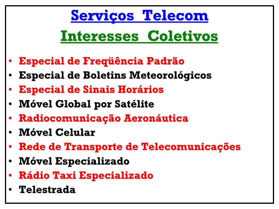 Serviços Telecom Interesses Coletivos Especial de Freqüência PadrãoEspecial de Freqüência Padrão Especial de Boletins MeteorológicosEspecial de Boleti