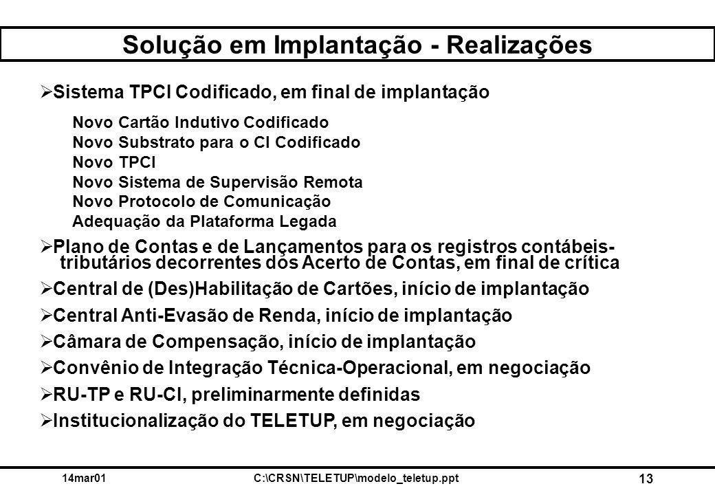 14mar01C:\CRSN\TELETUP\modelo_teletup.ppt 13 Solução em Implantação - Realizações  Sistema TPCI Codificado, em final de implantação Novo Cartão Indut