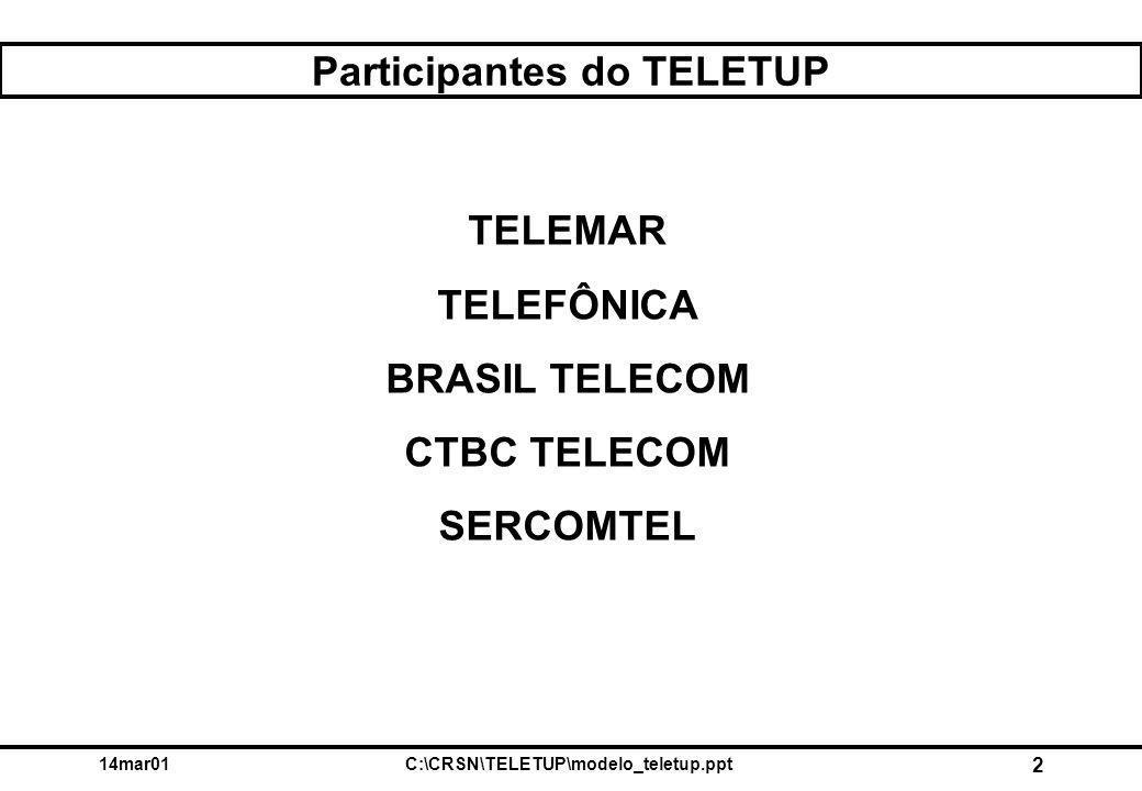14mar01C:\CRSN\TELETUP\modelo_teletup.ppt 13 Solução em Implantação - Realizações  Sistema TPCI Codificado, em final de implantação Novo Cartão Indutivo Codificado Novo Substrato para o CI Codificado Novo TPCI Novo Sistema de Supervisão Remota Novo Protocolo de Comunicação Adequação da Plataforma Legada  Plano de Contas e de Lançamentos para os registros contábeis- tributários decorrentes dos Acerto de Contas, em final de crítica  Central de (Des)Habilitação de Cartões, início de implantação  Central Anti-Evasão de Renda, início de implantação  Câmara de Compensação, início de implantação  Convênio de Integração Técnica-Operacional, em negociação  RU-TP e RU-CI, preliminarmente definidas  Institucionalização do TELETUP, em negociação