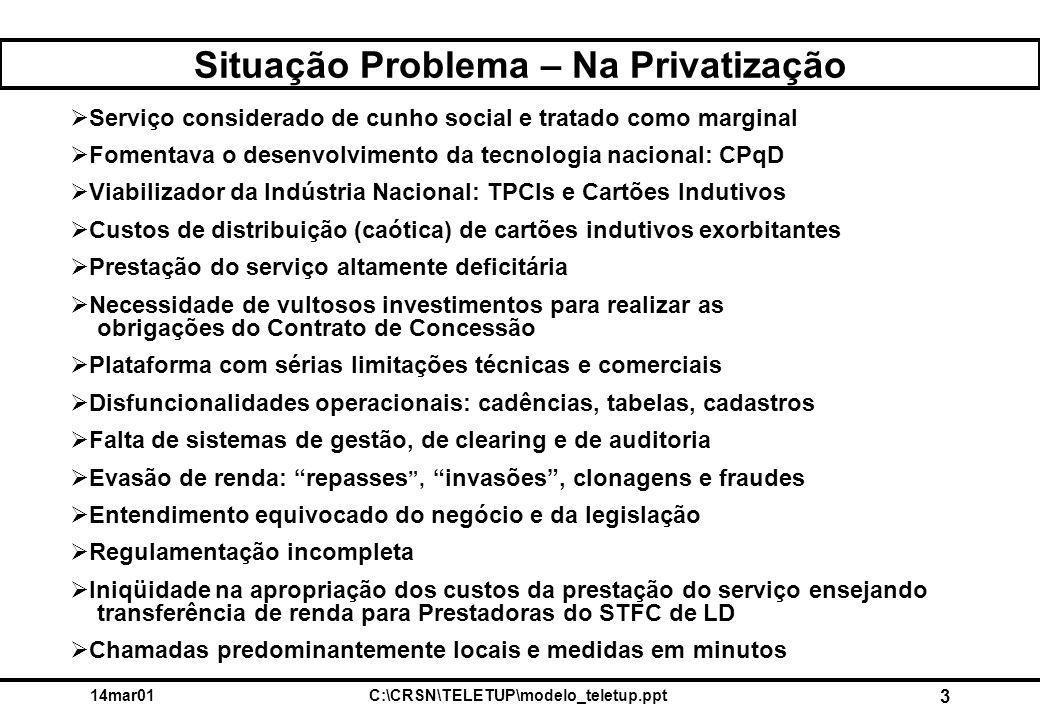 14mar01C:\CRSN\TELETUP\modelo_teletup.ppt 3 Situação Problema – Na Privatização  Serviço considerado de cunho social e tratado como marginal  Foment