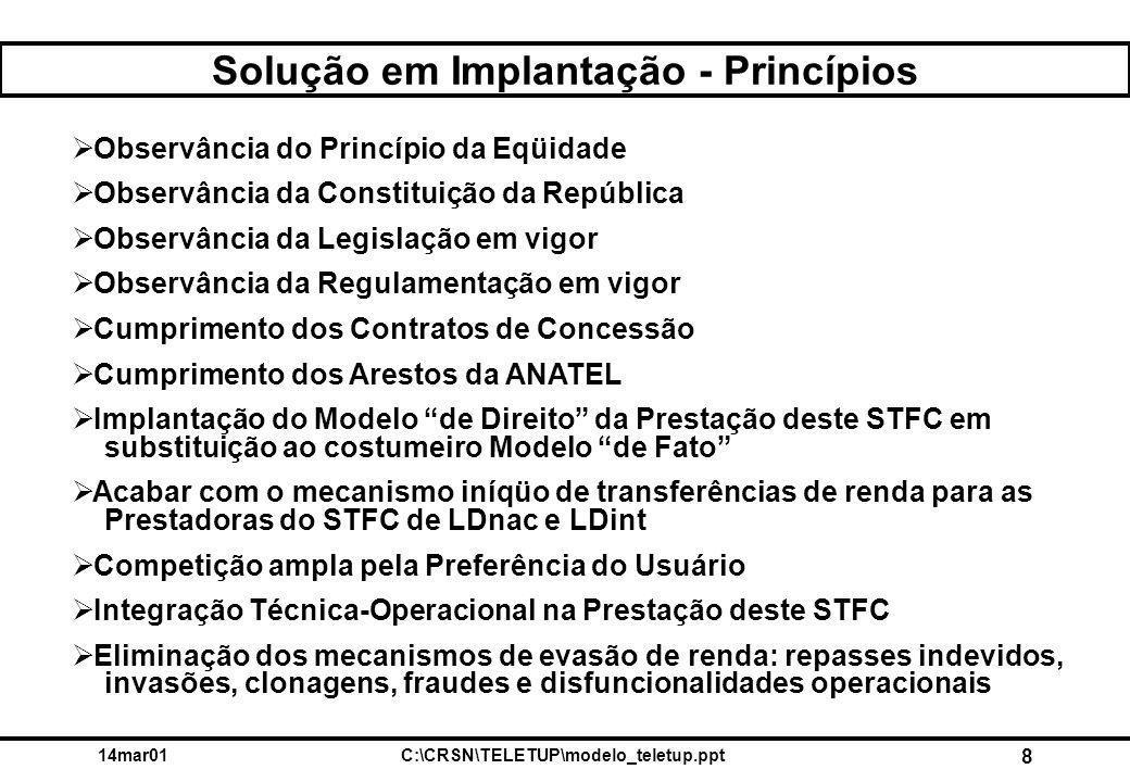 14mar01C:\CRSN\TELETUP\modelo_teletup.ppt 8 Solução em Implantação - Princípios  Observância do Princípio da Eqüidade  Observância da Constituição d