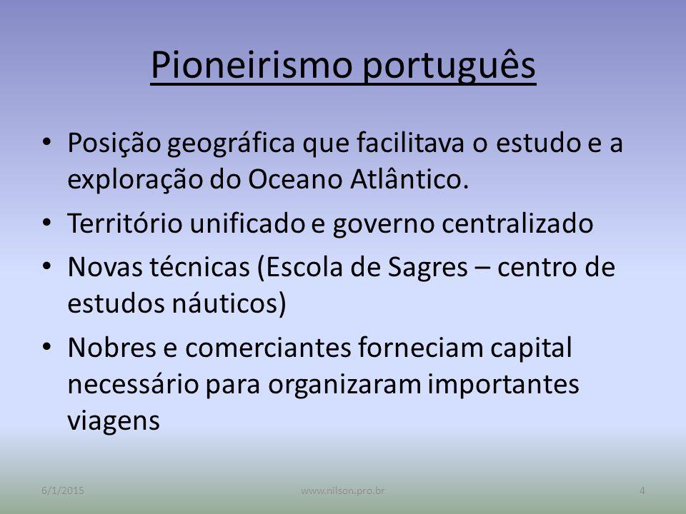 Pioneirismo português Posição geográfica que facilitava o estudo e a exploração do Oceano Atlântico.