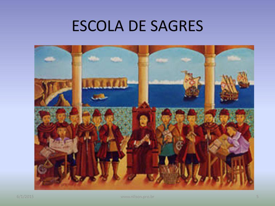 Principais viagens portuguesas 1415- conquista de Ceuta 1433- Cabo Bojador 6/1/20156www.nilson.pro.br