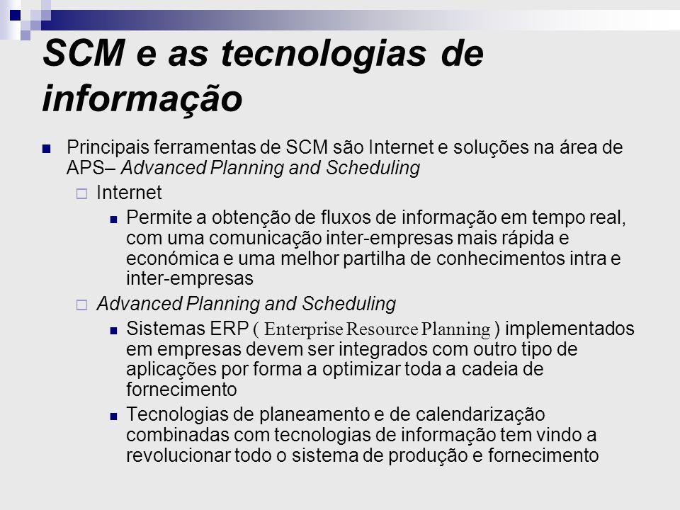 SCM e as tecnologias de informação Principais ferramentas de SCM são Internet e soluções na área de APS– Advanced Planning and Scheduling  Internet Permite a obtenção de fluxos de informação em tempo real, com uma comunicação inter-empresas mais rápida e económica e uma melhor partilha de conhecimentos intra e inter-empresas  Advanced Planning and Scheduling Sistemas ERP ( Enterprise Resource Planning ) implementados em empresas devem ser integrados com outro tipo de aplicações por forma a optimizar toda a cadeia de fornecimento Tecnologias de planeamento e de calendarização combinadas com tecnologias de informação tem vindo a revolucionar todo o sistema de produção e fornecimento