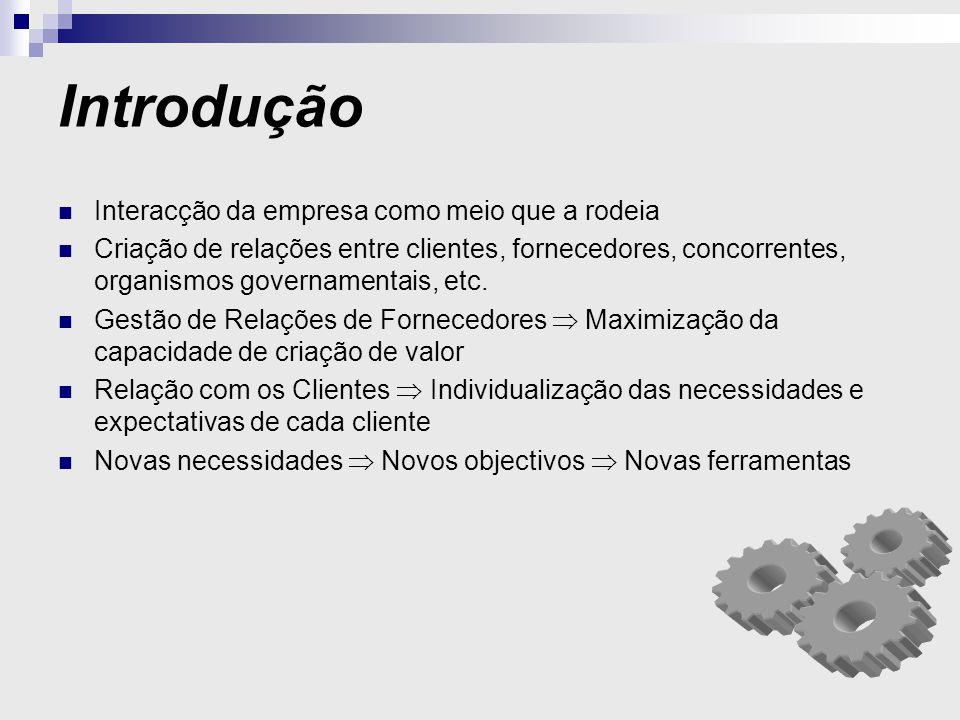 Introdução Interacção da empresa como meio que a rodeia Criação de relações entre clientes, fornecedores, concorrentes, organismos governamentais, etc.