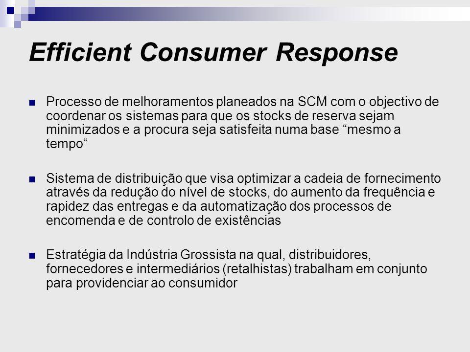 Modelo Americano de ECR Armazém do Fornecedor Armazém do Distribuidor Loja do Retalhista Consumidor Procura Produtos