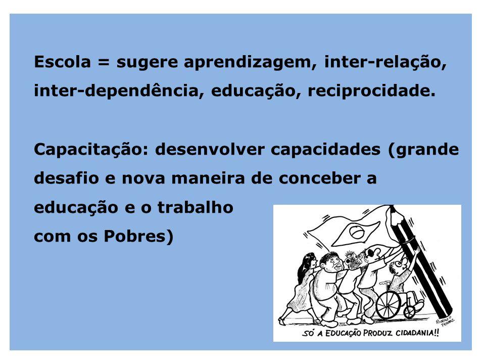Escola = sugere aprendizagem, inter-relação, inter-dependência, educação, reciprocidade. Capacitação: desenvolver capacidades (grande desafio e nova m
