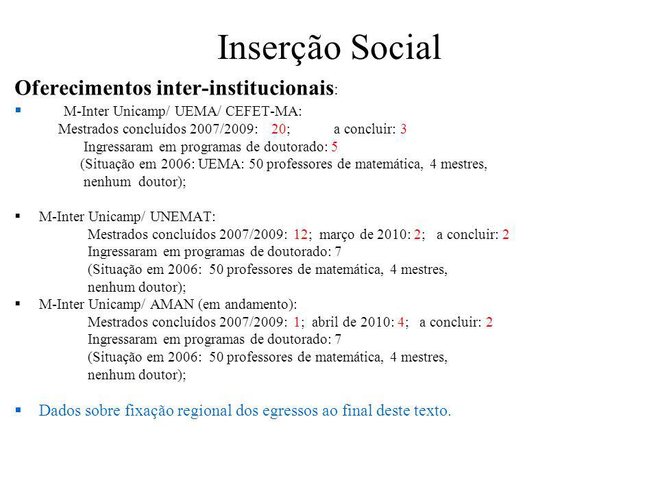 Inserção Social Oferecimentos inter-institucionais :  M-Inter Unicamp/ UEMA/ CEFET-MA: Mestrados concluídos 2007/2009: 20; a concluir: 3 Ingressaram em programas de doutorado: 5 (Situação em 2006: UEMA: 50 professores de matemática, 4 mestres, nenhum doutor);  M-Inter Unicamp/ UNEMAT: Mestrados concluídos 2007/2009: 12; março de 2010: 2; a concluir: 2 Ingressaram em programas de doutorado: 7 (Situação em 2006: 50 professores de matemática, 4 mestres, nenhum doutor);  M-Inter Unicamp/ AMAN (em andamento): Mestrados concluídos 2007/2009: 1; abril de 2010: 4; a concluir: 2 Ingressaram em programas de doutorado: 7 (Situação em 2006: 50 professores de matemática, 4 mestres, nenhum doutor);  Dados sobre fixação regional dos egressos ao final deste texto.
