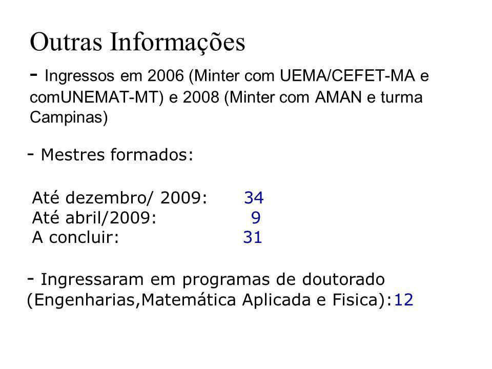 Outras Informações - Ingressos em 2006 (Minter com UEMA/CEFET-MA e comUNEMAT-MT) e 2008 (Minter com AMAN e turma Campinas) - Mestres formados: Até dezembro/ 2009: 34 Até abril/2009: 9 A concluir: 31 - Ingressaram em programas de doutorado (Engenharias,Matemática Aplicada e Fisica):12