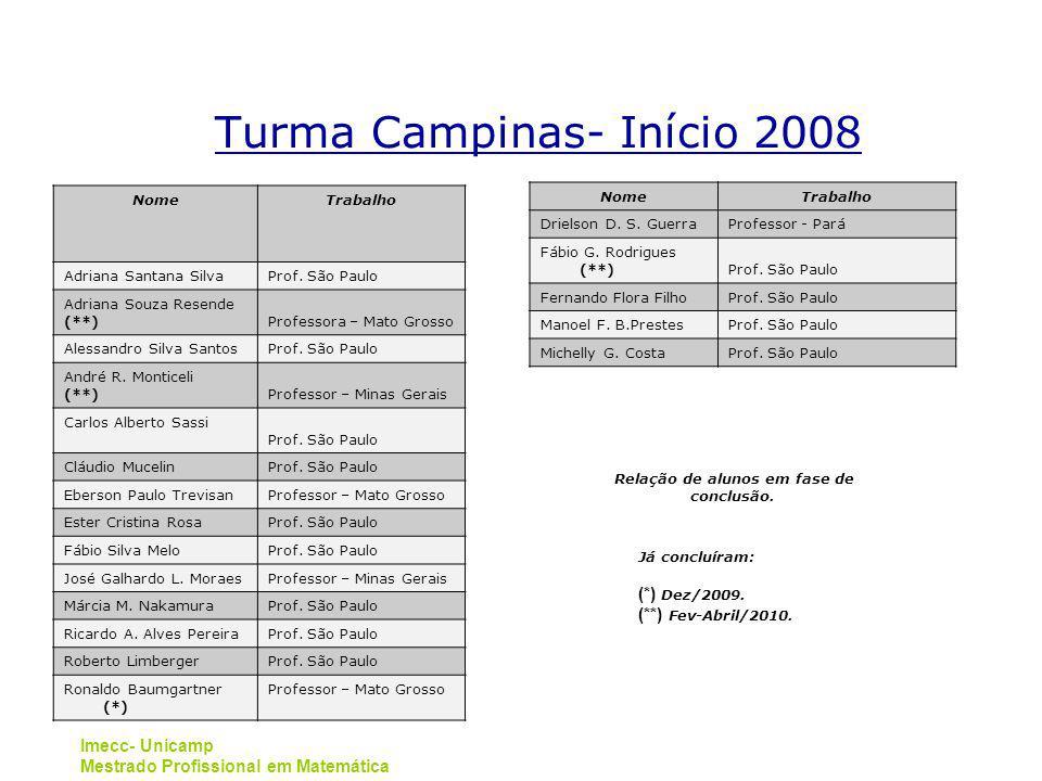 Imecc- Unicamp Mestrado Profissional em Matemática Turma Campinas- Início 2008 NomeTrabalho Adriana Santana Silva Prof. São Paulo Adriana Souza Resend