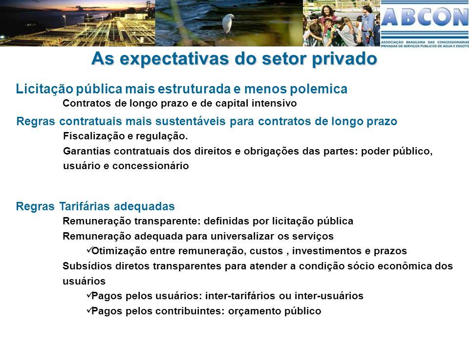 Licitação pública mais estruturada e menos polemica Contratos de longo prazo e de capital intensivo As expectativas do setor privado Regras contratuais mais sustentáveis para contratos de longo prazo Fiscalização e regulação.