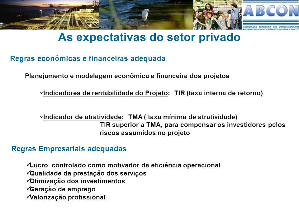 Expectativas de crescimento do setor privado Histórico de crescimento Fase inicial do pioneirismo : 1995 a 2002 ( 8 anos) 168 contratos : 7,8 milhões de pessoas 5% da população urbana Crescimento de +/- 1 milhão/ano Fase intermediaria de construção novo marco regulatório : 2003 a 2006 ( 4 anos) 10 contratos : 500 mil pessoas 6% da população urbana : 8,3 milhões de pessoas Crescimento de 125 mil /ano Fase atual do novo marco regulatorio 2007  12 contratos : 2,1 milhões de pessoas  7% da população urbana: 10,4 milhões de pessoas  Crescimento de 2,1 milhões /ano 2008  8 contratos : 3,2 milhões de pessoas  9,6 % da população urbana : 13,6 milhões de pessoas  Crescimento de 3,2 milhões /ano