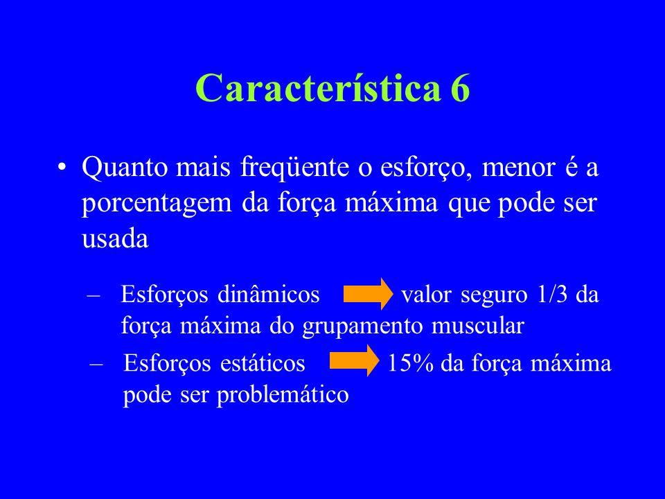 Característica 6 Quanto mais freqüente o esforço, menor é a porcentagem da força máxima que pode ser usada –Esforços dinâmicos valor seguro 1/3 da for
