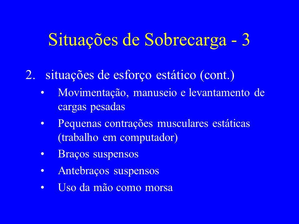 Situações de Sobrecarga - 3 2.situações de esforço estático (cont.) Movimentação, manuseio e levantamento de cargas pesadas Pequenas contrações muscul