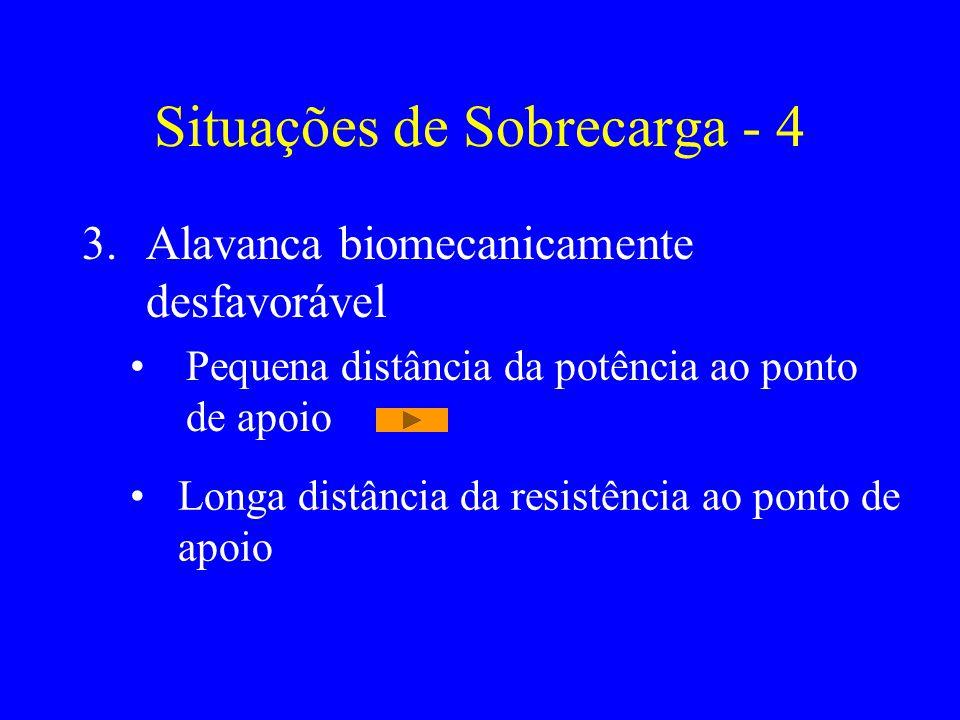 Situações de Sobrecarga - 4 3.Alavanca biomecanicamente desfavorável Pequena distância da potência ao ponto de apoio Longa distância da resistência ao