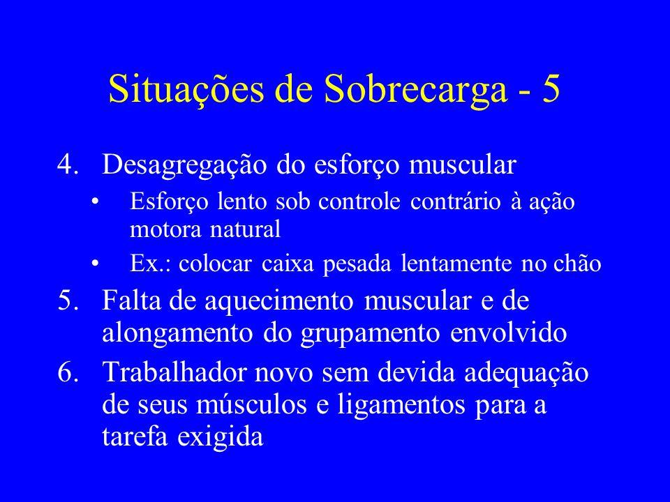Situações de Sobrecarga - 5 4.Desagregação do esforço muscular Esforço lento sob controle contrário à ação motora natural Ex.: colocar caixa pesada le
