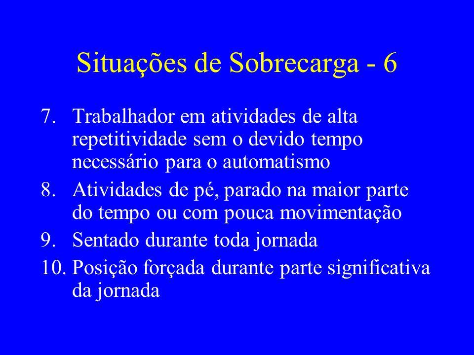 Situações de Sobrecarga - 6 7.Trabalhador em atividades de alta repetitividade sem o devido tempo necessário para o automatismo 8.Atividades de pé, pa