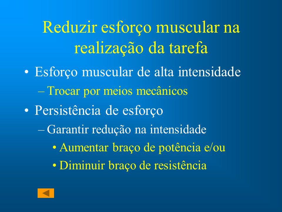 Reduzir esforço muscular na realização da tarefa Esforço muscular de alta intensidade –Trocar por meios mecânicos Persistência de esforço –Garantir re