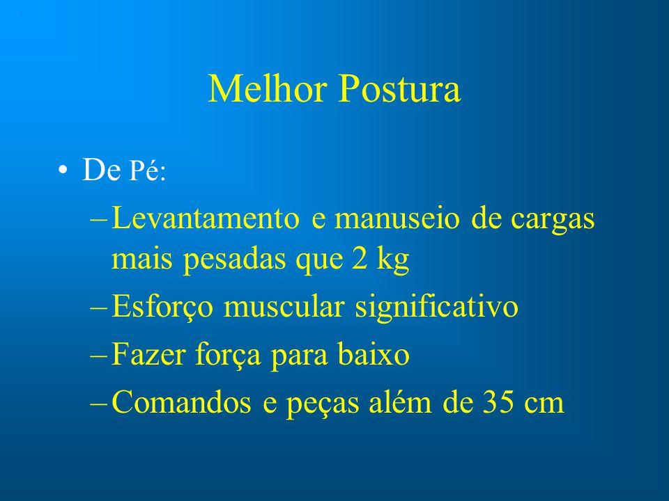 Melhor Postura De Pé: –Levantamento e manuseio de cargas mais pesadas que 2 kg –Esforço muscular significativo –Fazer força para baixo –Comandos e peç