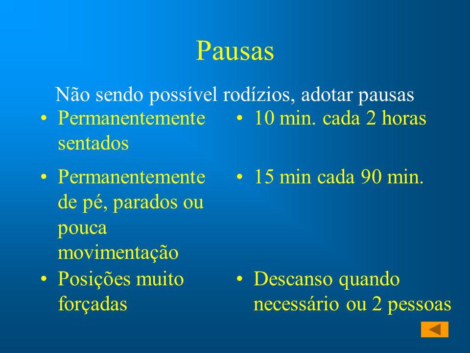 Pausas Permanentemente sentados 10 min. cada 2 horas Não sendo possível rodízios, adotar pausas Permanentemente de pé, parados ou pouca movimentação P