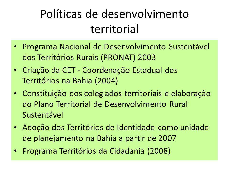 Políticas de desenvolvimento territorial Programa Nacional de Desenvolvimento Sustentável dos Territórios Rurais (PRONAT) 2003 Criação da CET - Coordenação Estadual dos Territórios na Bahia (2004) Constituição dos colegiados territoriais e elaboração do Plano Territorial de Desenvolvimento Rural Sustentável Adoção dos Territórios de Identidade como unidade de planejamento na Bahia a partir de 2007 Programa Territórios da Cidadania (2008)
