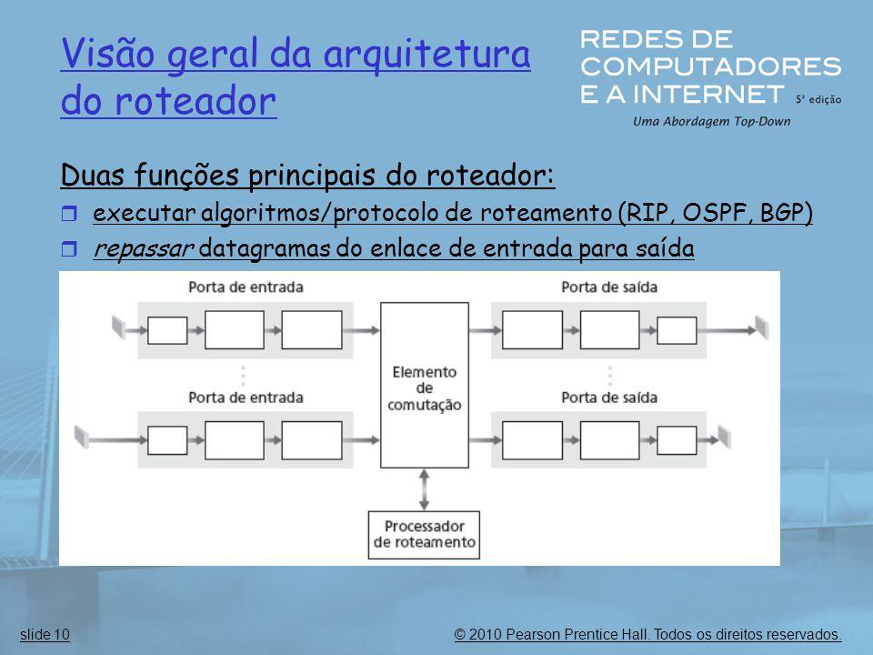 © 2010 Pearson Prentice Hall. Todos os direitos reservados.slide 10 Visão geral da arquitetura do roteador Duas funções principais do roteador:  exec