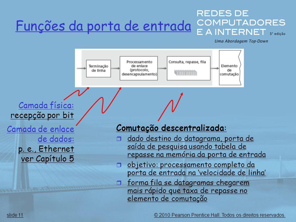 © 2010 Pearson Prentice Hall. Todos os direitos reservados.slide 11 Funções da porta de entrada Comutação descentralizada:  dado destino do datagrama