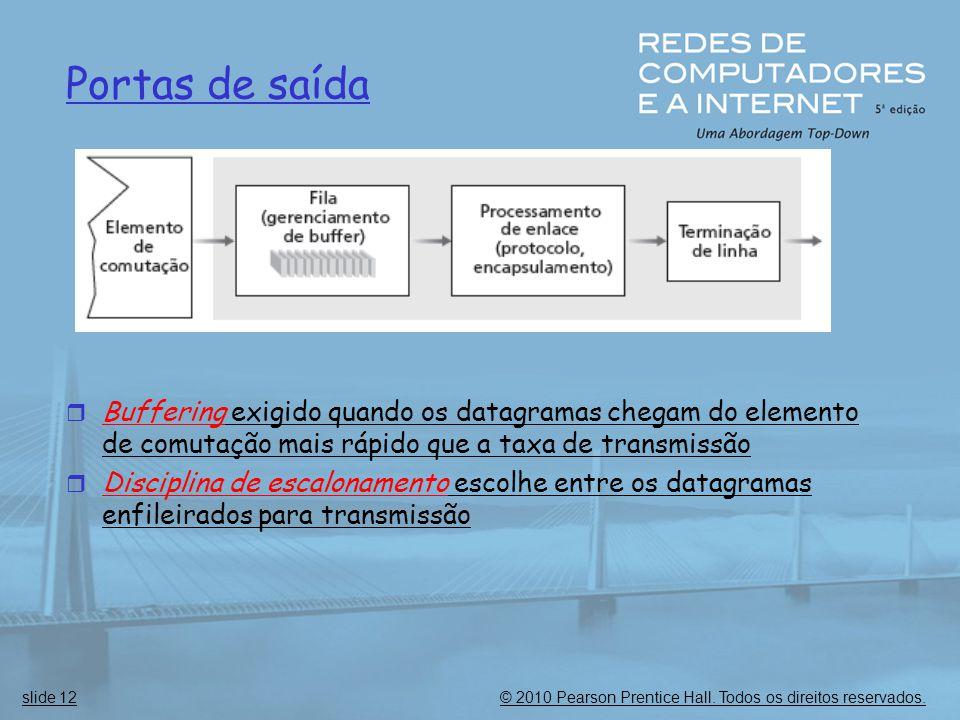 © 2010 Pearson Prentice Hall. Todos os direitos reservados.slide 12 Portas de saída  Buffering exigido quando os datagramas chegam do elemento de com